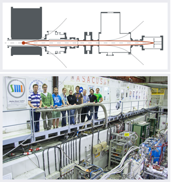 Top: Antihydrogen beam; Bottom: SMI members at CERN-AD